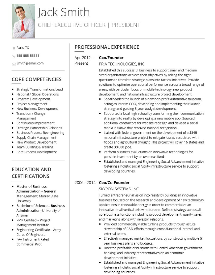 The 10 Best Executive Cv Examples